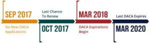 Renewal deadline timeline. Courtesy Senate Republican Policy Committee.