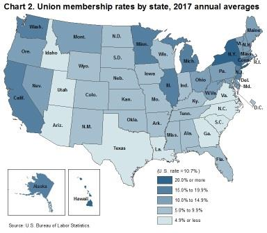 State union membership. Source: Bureau of Labor Statistics.